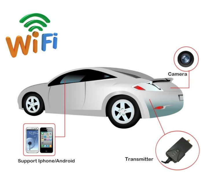 Wifi Cam3